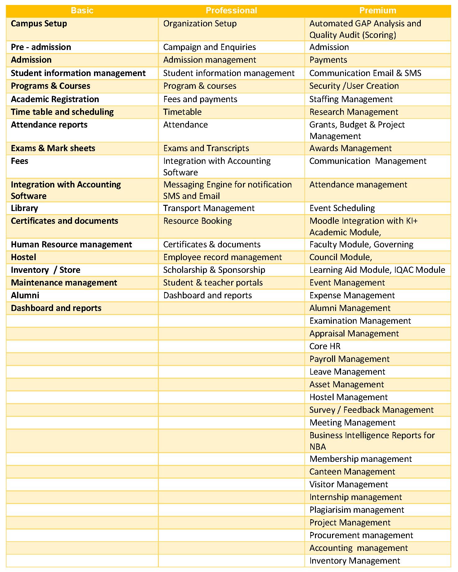 ERP-Ki Framework - Kramah Software India Pvt  Ltd